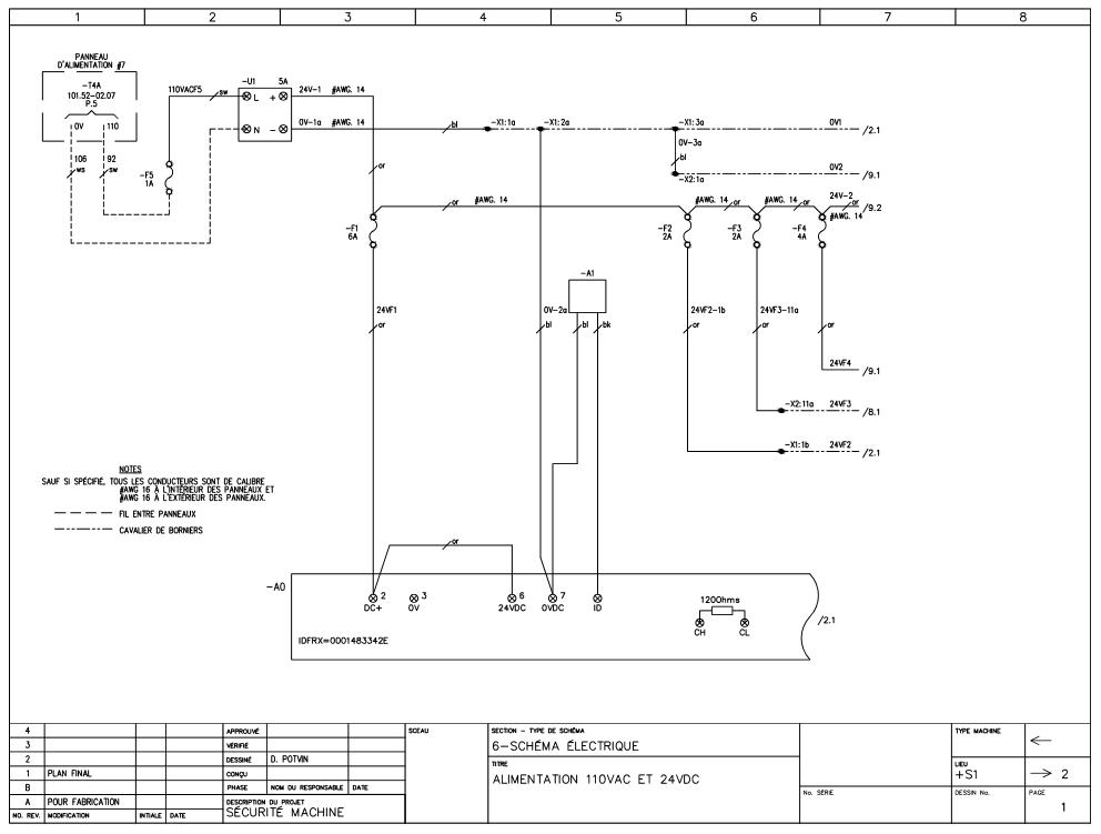 Schéma électrique P.1